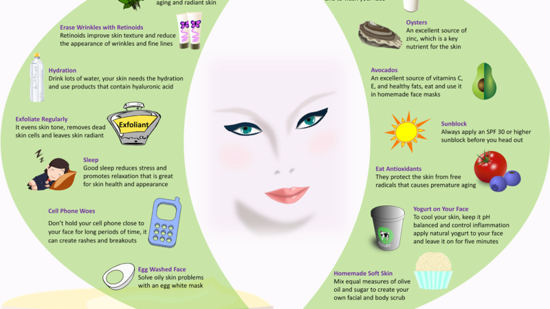 14 Ways to Care for Your Skin